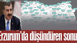 Erzurum'da düşündüren sonuç